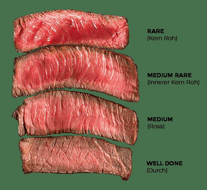 Steak richtig zubereiten und auf die Garstufen achten